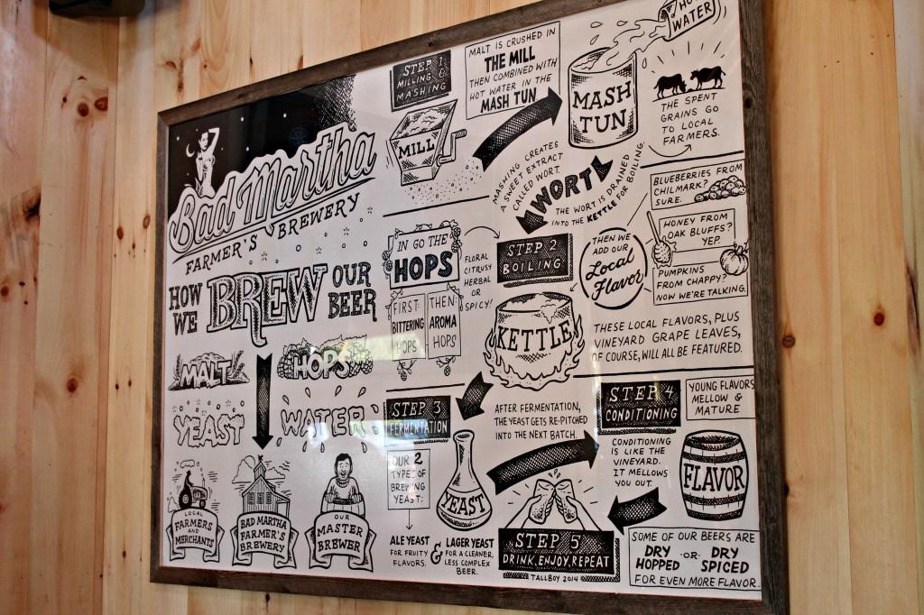 Bad Martha Farmer's Brewery